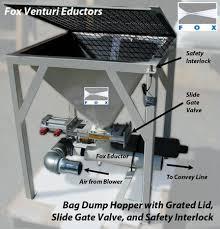 food applications fox venturi products