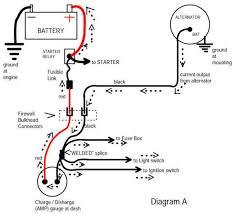 chevy 350 marine wiring diagram u2013 wiring schematics and diagrams