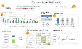 Excel Dashboard Templates Customer Service Dashboard Excel Template Learn