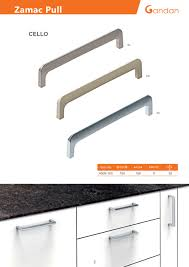 Handles For Cabinets For Kitchen Chic On A Shoestring Decorating How To Change Your Kitchen Cabinet
