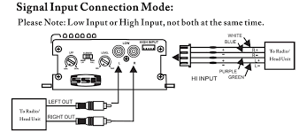 Discount Sound Storm Smcm200 200 Watt 2 Ohm Stable Class A B Monoblock Mosfet Car Amplifier Amazon Com Sound Storm Smcm200 200 Watt 2 Ohm Stable Class A B