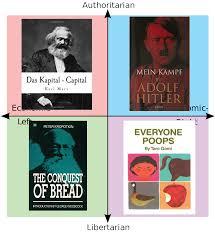 Meme Book - read the bread book fullcommunism