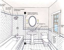 design bathroom layout decor popular bathroom ideas small bathrooms designs cool design