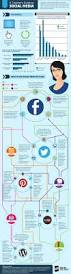 132 best education images on pinterest educational technology