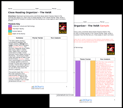 the veldt study guide from litcharts the creators of sparknotes