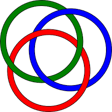 borromean ring what does the symbol of 3 overlapping circles signify quora