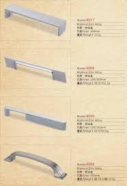 door hardware door knobs door locks commercial builders bathroom