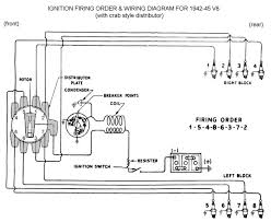chevy 350 spark plug wiring diagram wiring diagram simonand