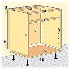 How To Do Kitchen Cabinets Best 25 Base Cabinets Ideas On Pinterest Man Cave Diy Bar Used