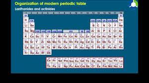 modern periodic table arrangement organization modern periodic table youtube