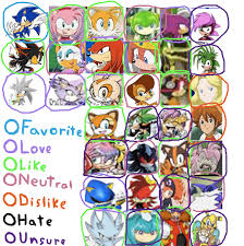 sonic character opinions meme by roro102900 on deviantart