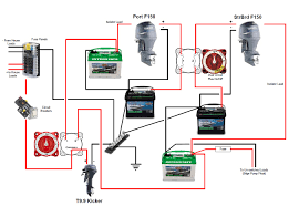 two battery wiring diagram marine battery wiring diagram images