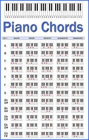 keyboard chords tutorial for beginners piano chords chart this should help when i play the keyboard i