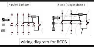 what is rccb and why it is necessary for your house tech mi