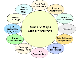 Blank Concept Map by Cmap Cmap Software