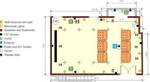 home theater floor plan small home theater layout design seating would need to almost