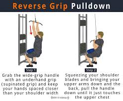 Reverse Grip Bench Press Upper Chest Reverse Grip Pulldown How To Do Benefits Muscles Worked