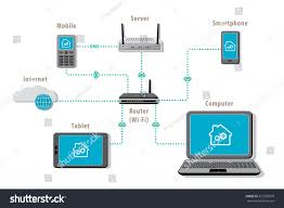 smart home possible devices usage concept stock vector 527320639