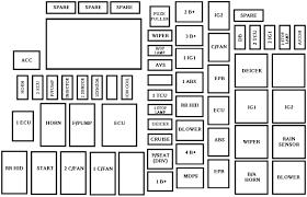 nissan altima 2015 fuse box kia cadenza mk1 fl 2014 u2013 2015 u2013 fuse box diagram auto genius