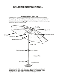 Patio Umbrella Parts Repair by 19 Galtech Patio Umbrella Umbrella Parts Diagram Patio