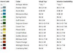 chevrolet wiring diagram color code wiring diagram