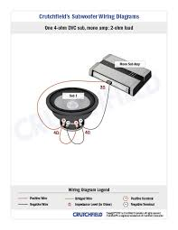 quick guide to matching subs u0026 amps how to put together the best
