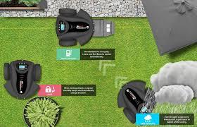 e zigreen robot lawn mower evo 1500 robotshop