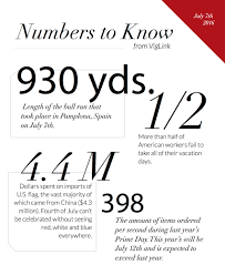 numbers to know july viglink