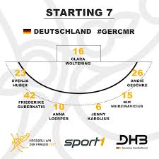 Impuls K Hen Fanclub Deutsche Handball Nationalmannschaften Home Facebook