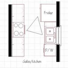 kitchen layout ideas galley i think this is virtually what i want stove further to its right