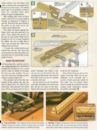 Woodworking Hand Tools Nz by