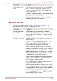 bureau ne s affiche pas moniteur externe toshiba nb550d manuel d utilisation page 113