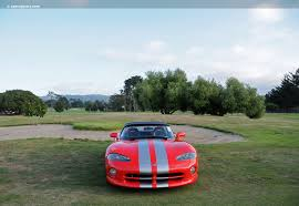 05 dodge viper auction results and sales data for 1992 dodge viper rt 10