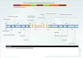timeline templates biography timeline template free timeline templates for word powerpoint pdf