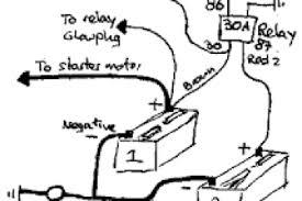land rover series 3 24v wiring diagram wiring diagram