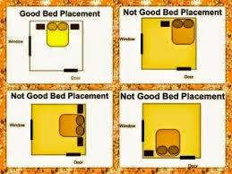 Master Bedroom Feng Shui Design Leovan Design - Good feng shui colors for bedroom