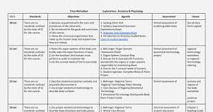 Human Anatomy Terminology 2015 Explorations Anatomy U0026 Physiology Lesson Plans Google Docs