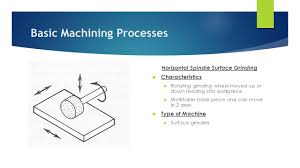 dt materials and processes in design ppt video online download