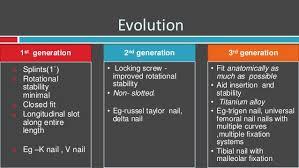 inra medullary nailing basic concepts