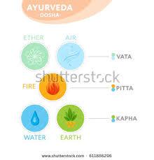 vector illustration set ayurveda symbols water stock vector