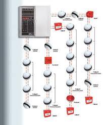 two wire fire alarm panels illumino ignis