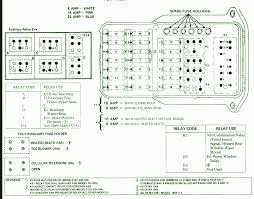 1989 mercedes 190 e 2300 fuse box diagram u2013 circuit wiring diagrams