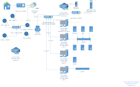 Home Network Design Diagram Network Diagram Switch Diagram Collections Wiring Diagram