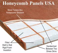 honeycomb panels honeycomb panels