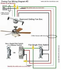 wiring diagram home electrical wiring diagram how to run wire in