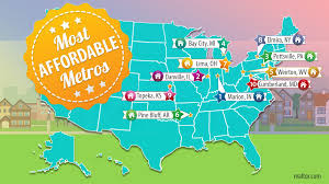 cheapest housing in us bargain cities the metros with the most affordable home prices