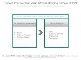 improve process powerpoint templates slides and graphics