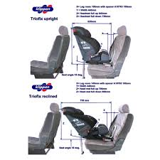 siège auto klippan triofix recline base isofix inclinable groupe 123