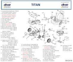 titan drive medical