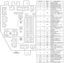 2000 jeep wrangler wiring diagram floralfrocks